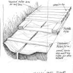 podlaha-schema